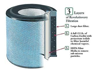 Austin Air Bedroom Machine Air Purifier - Developed specifically to ...