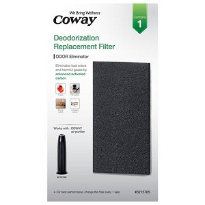 Coway Replacement Carbon Odor Filter for Model AP-0510IH