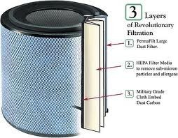 Austin Air Allergy Machine Standard Replacement Air Filter